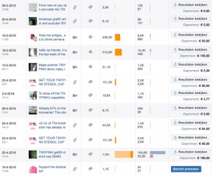 Total of 11 posts worth €609,13. Notice the posts on 20-4 and 16-5.